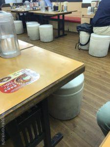 天下一チェーン店で一番大きいメニューを注文してみた人形町ラーメン餃子チャーハン大盛りデカ盛り進撃の歴史42