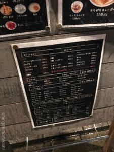 末広町秋葉原カリガリアキバ盛りカレー大盛りディナーメニューデカ盛り進撃の歴史5