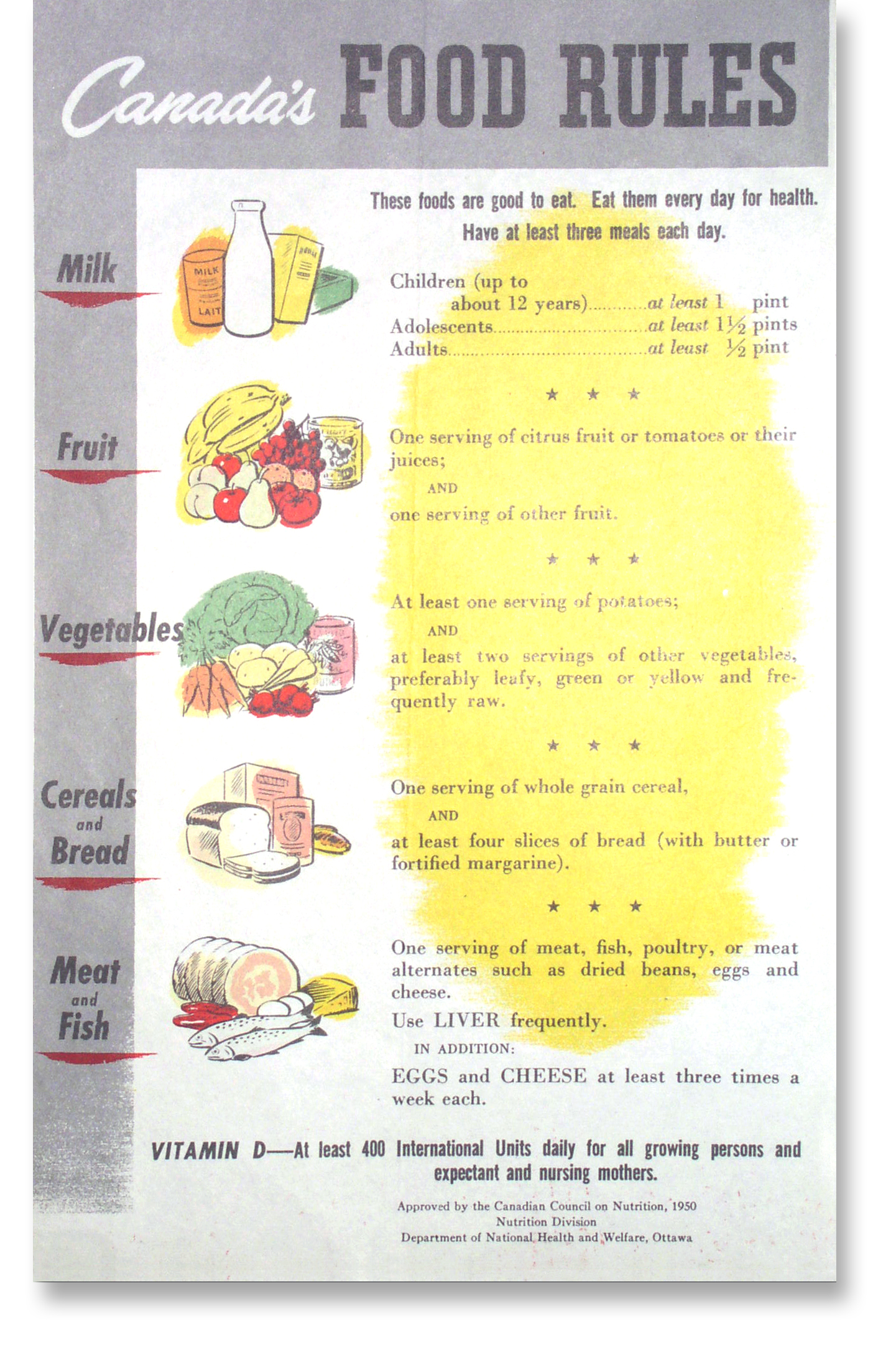 Canada S Food Guide Food For Health