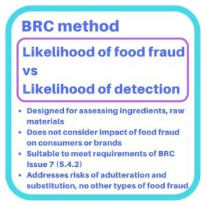 Food fraud vulnerability assessment BRC