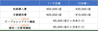 〈ebica予約台帳〉の導入コスト(概要)