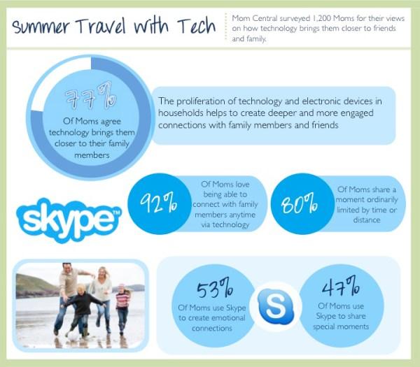 Skype Summer Travel