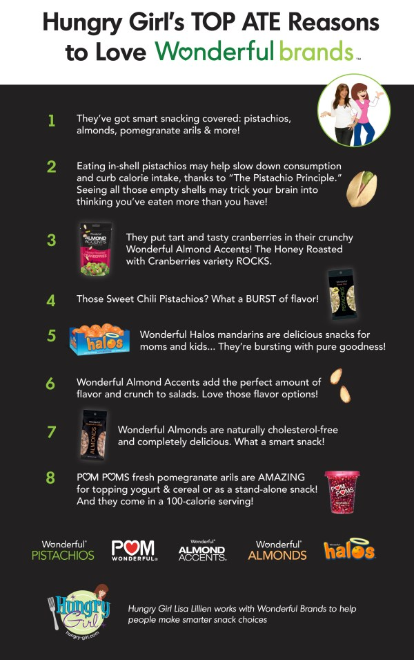 smart summer snacking tips with wonderful brands