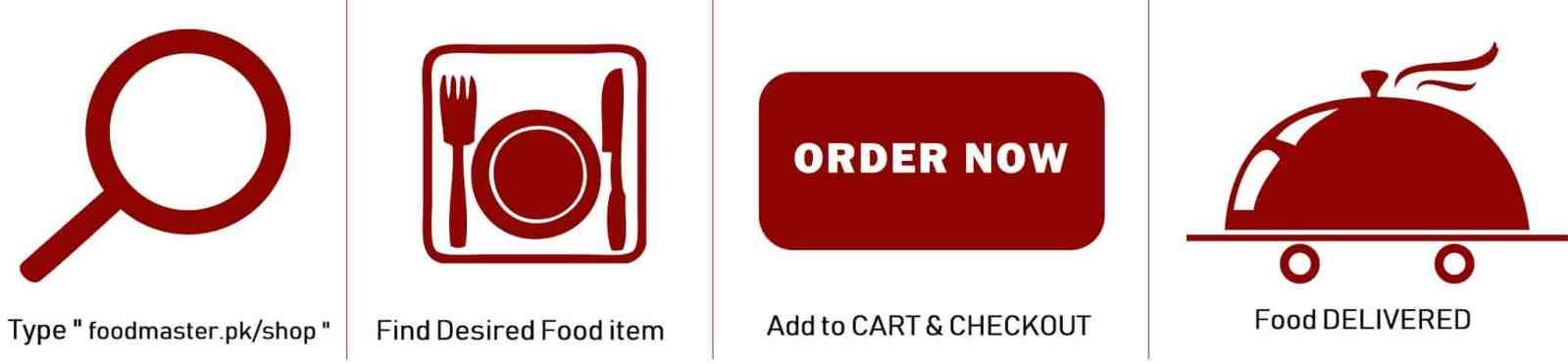 FOOD ORDER PROCESS - Step to follow for online food delivery - delivery in pakistan - food delivery pakistan