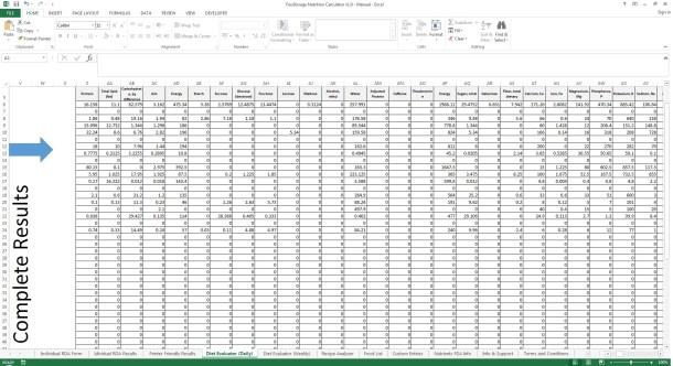 Foodosage Nutrition Calculator - Complete Results