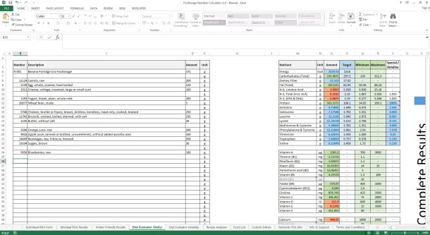 Foodosage Nutrition Calculator - Diet Evaluator (Daily) Filled in