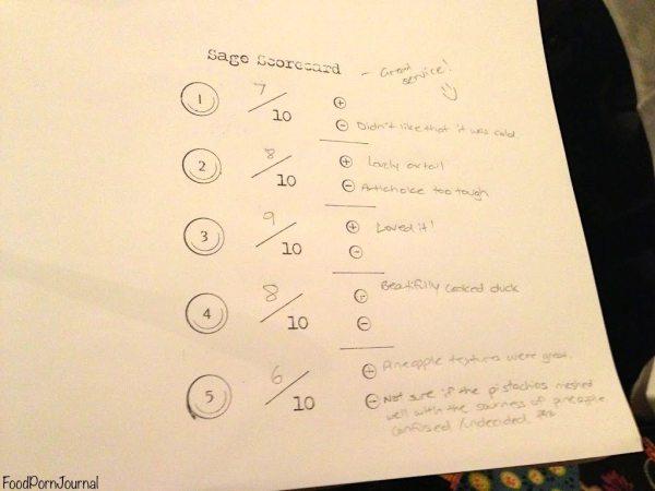 Sage Dining Braddon scorecard