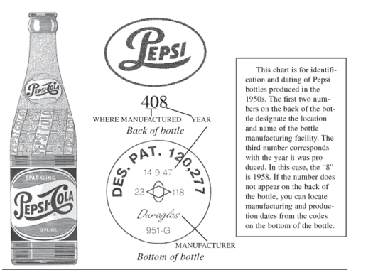 History of Pepsi Bottles