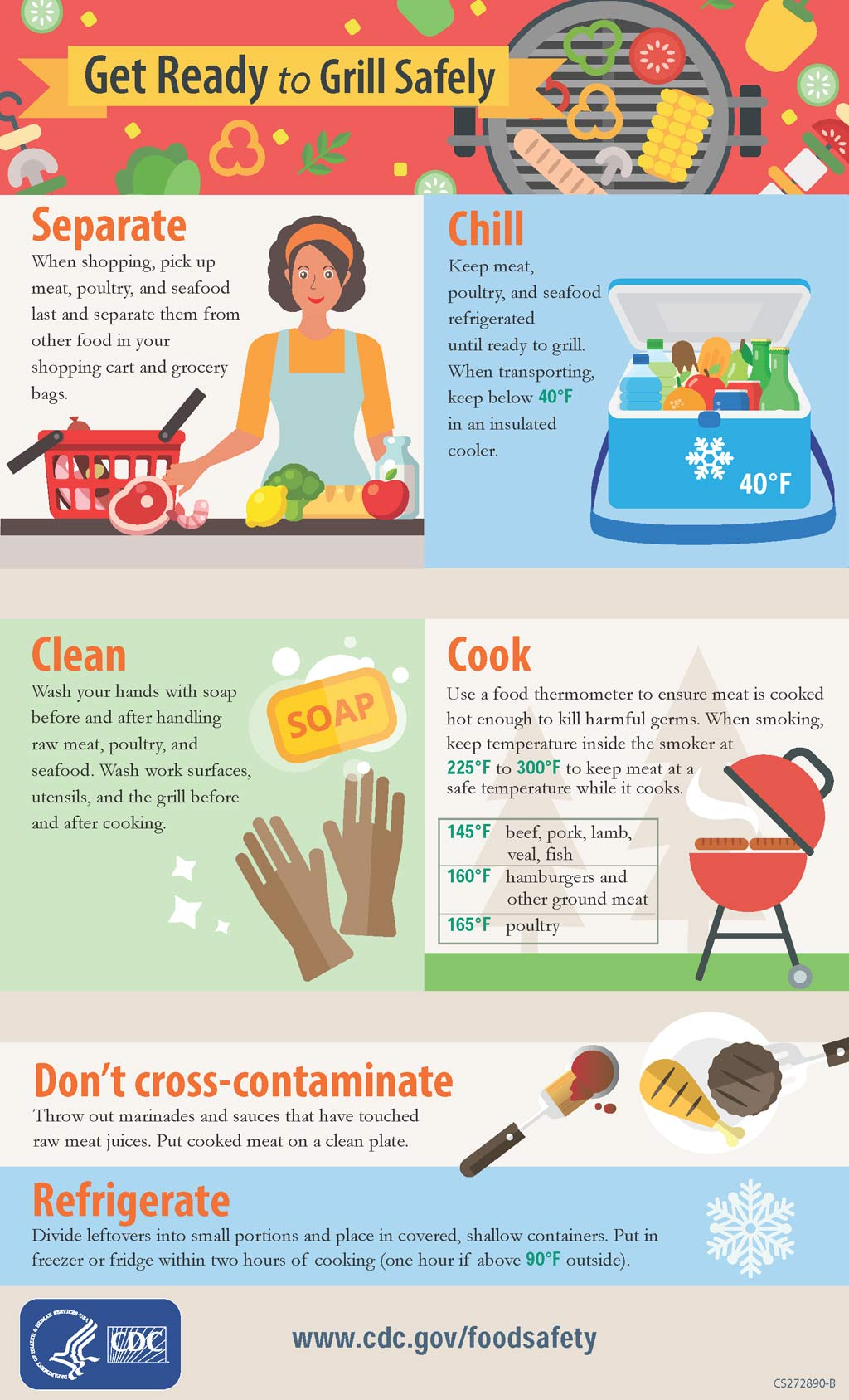 Ground Turkey Burgers And Food Safety