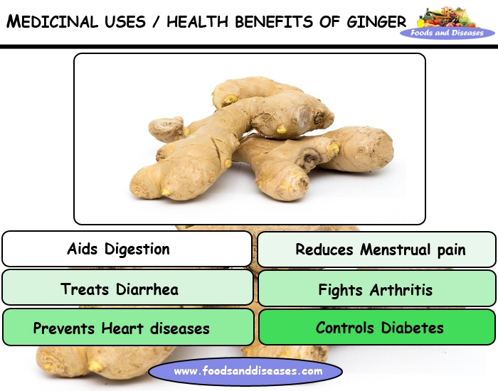 ginger-medicinal-uses