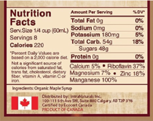 maple-syrup-nutrition