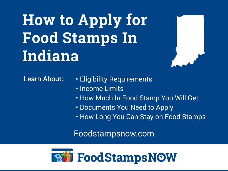 Apply for Food Stamps in Indiana