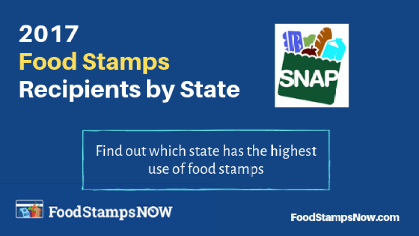"""Food Stamps Recipients By State 2017"""