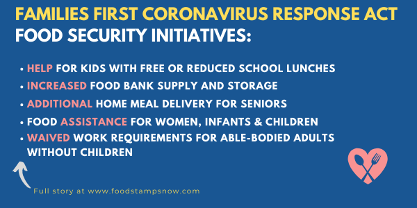 Families First Coronavirus Response Act Food Security Initiatives