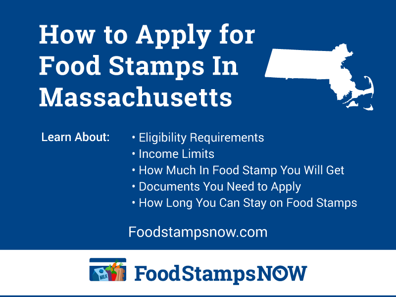 Apply for Food Stamps in Massachusetts