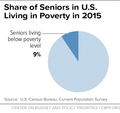 """Food Stamps for Seniors and the Elderly"""