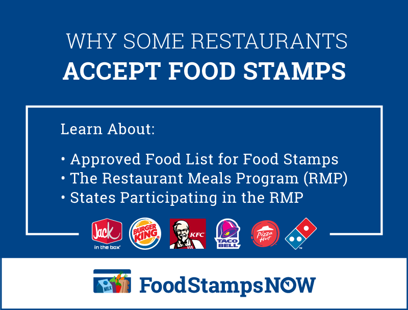 """""""Why Some Restaurants Take Food Stamps"""""""