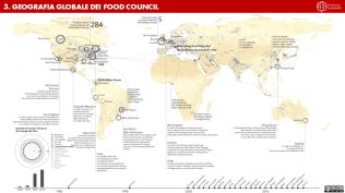 Andrea Magarini, la panoramica dei Food Council nell'analisi di EStà