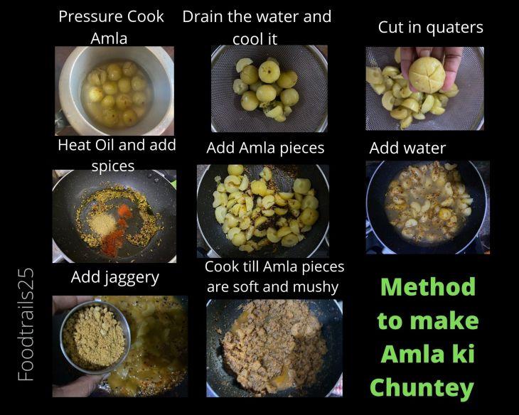 Steps for Amla Chutney