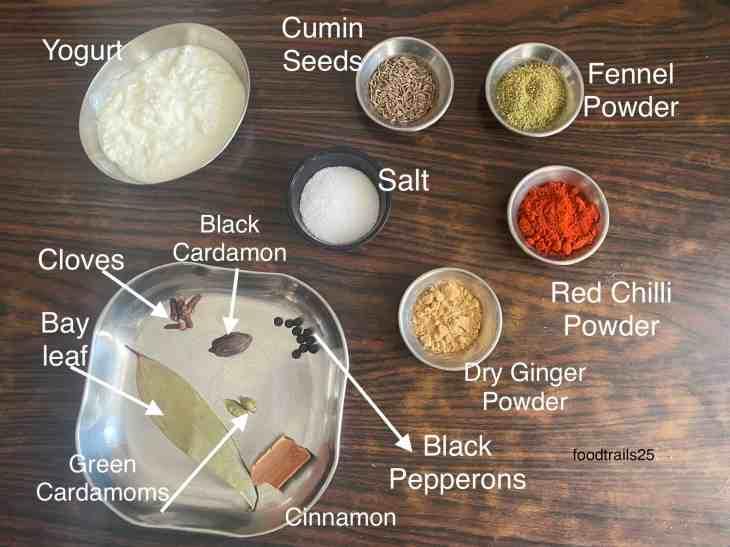 Ingredients to make Kashmiri Dum Aloo