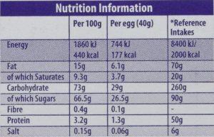 Cadbury Creme Egg, Box of 48. Nutrition information table.