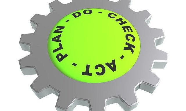 The PDCA image. The lynchpin of quality assurance systems.
