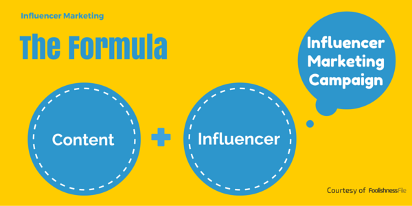 influencer marketing campaign formula