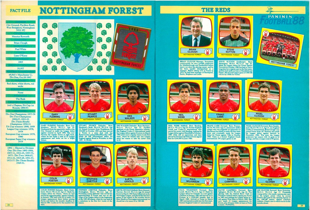 Nottingham Forest 1988