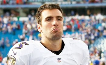 Joe Flacco Player Profile