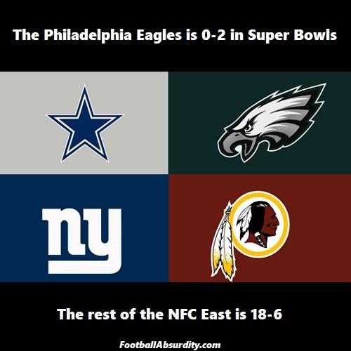 NFC East Super Bowls