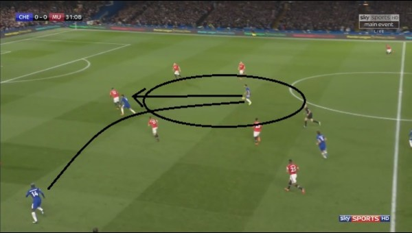 Chelsea 1-0 Manchester United | 4