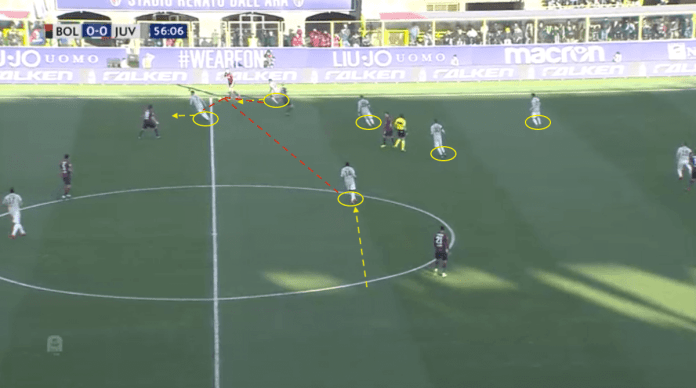 Juventus Bologna Serie A tactical analysis analysis