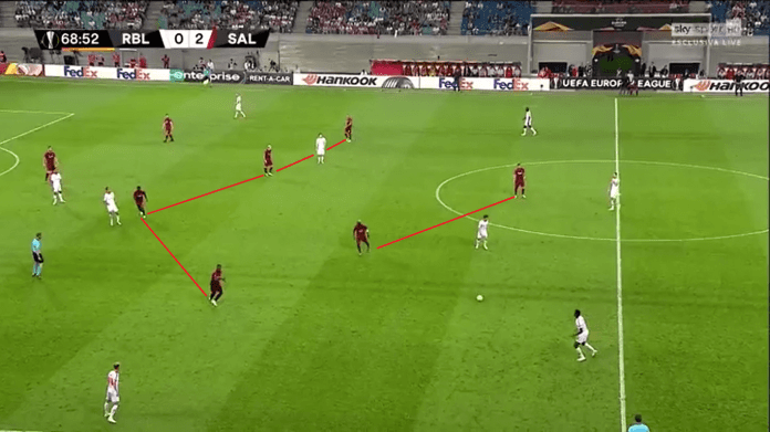 Marco Rose Red Bull Salzburg Tactical Analysis Analysis