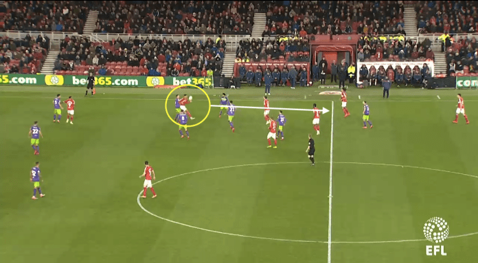 middlesbrough-vs-bristol-city-tactical-analysis-statistics