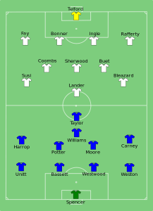 The starting line-ups for the Birmingham City Ladies v Chelsea Ladies FA Cup Final 2012