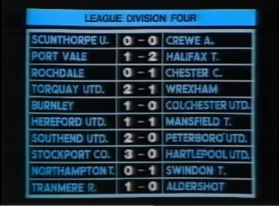 "Mel Smith - ""Latest Football Scores"""