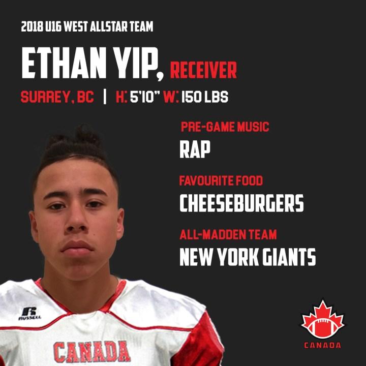Ethan Yip
