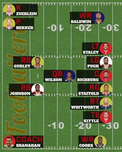 NFC West Offense Allstars