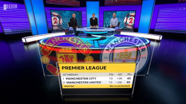 BBC Match of the Day 2 – Week 16 (10/12/2017)