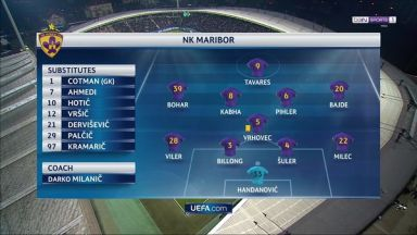 Full match: Maribor vs Sevilla
