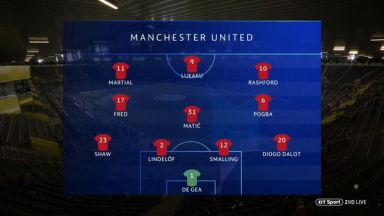 Full match: Young Boys vs Manchester United