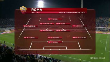 Full match: Fiorentina vs Roma