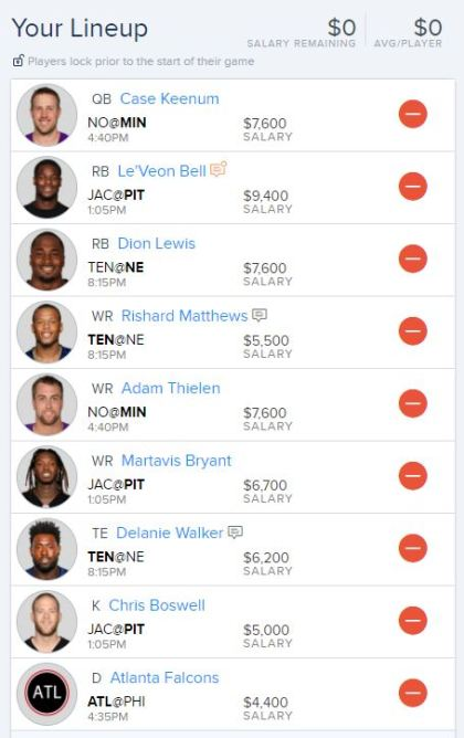 2017 Divisional DFS FD 2-2