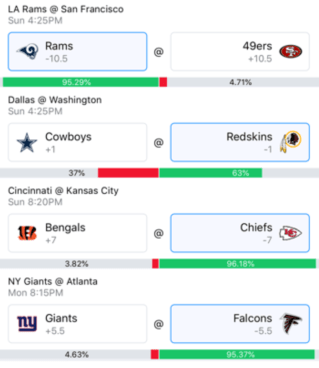 Week 7 NFL Picks 2018 - Wally 3