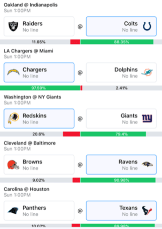 Wally 2 Week 4 Picks 2019