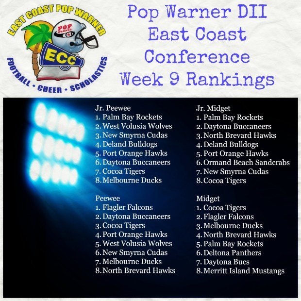 PopWarner ECC Rankings