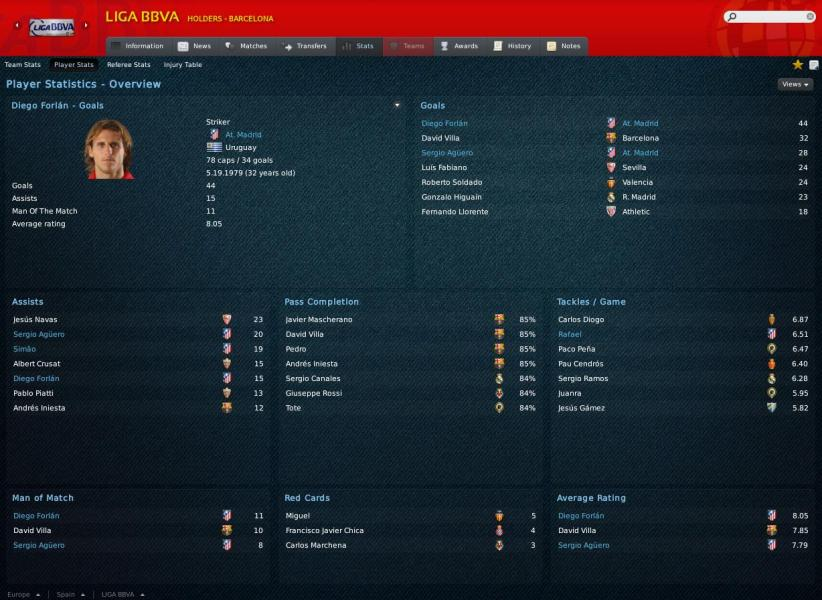 La Liga Table Pictures K HD Fospo Pictures - La liga table standings