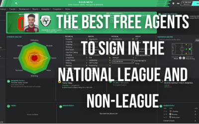 Best Free Agents to Sign in National League and Non-League