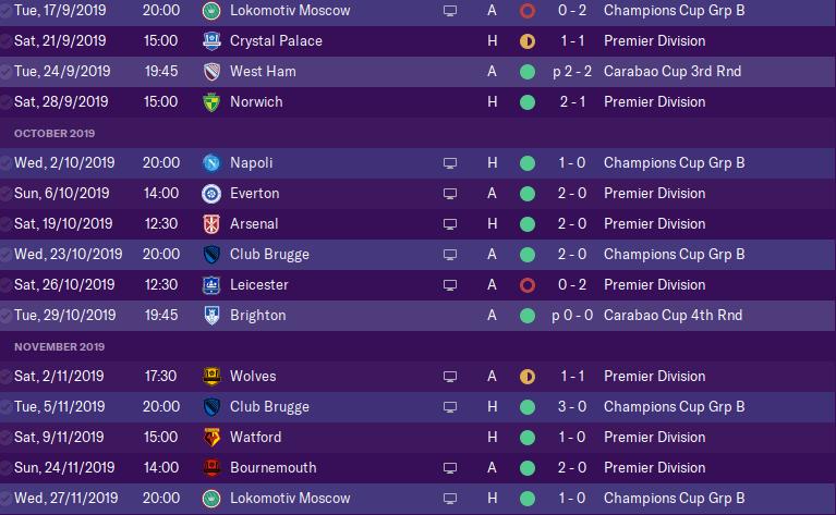 11 wins in 14
