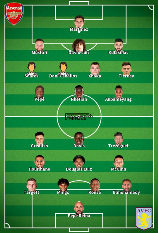 ᐉ Aston Villa vs Arsenal Prediction & Betting Tips 21 Jul
